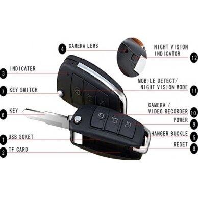 Automobilio rakto pultelis – Kamera Full HD 6