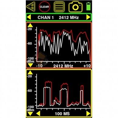 """Yorkie-Pro Detektorius -belaidė įsilaužimo aptikimo sistema """"WIDS"""" PROFESIONALAMS 4"""